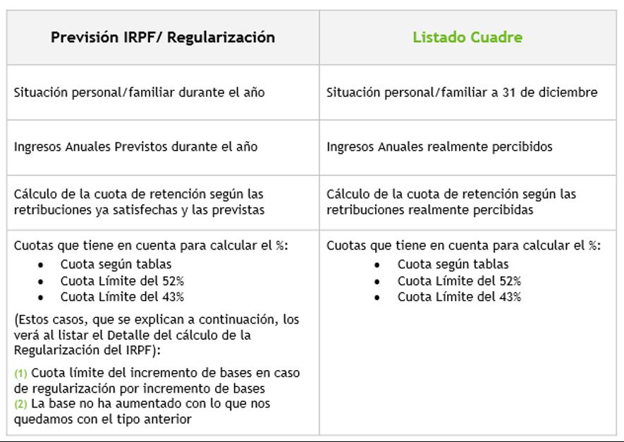 previsión irpf