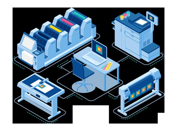 software produccion